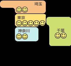 メンバーの居住地図