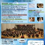 楽団カーニバル2001 第11回総合音楽祭